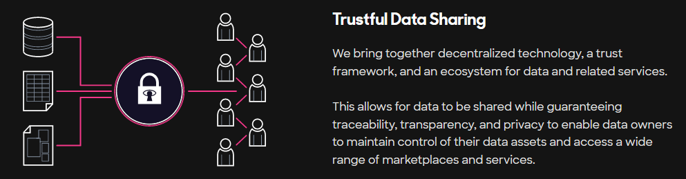 Ocean Protocol Trustful Data Sharing
