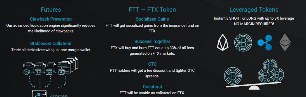 FTT FTX Exchange-Products