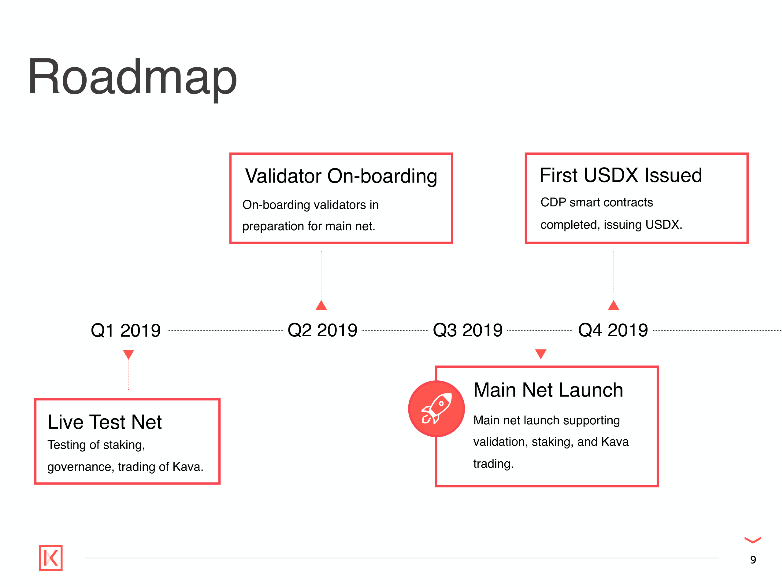 Kava Roadmap