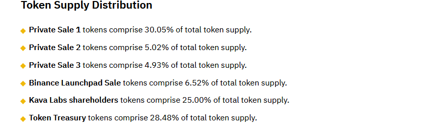 Kava Token Distribution