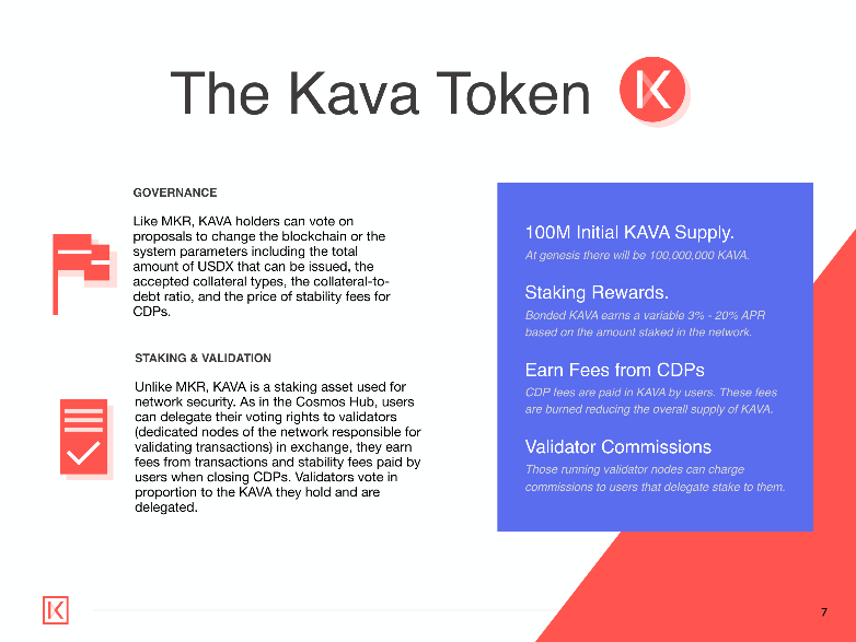 Kava Token: Its Main Purpose