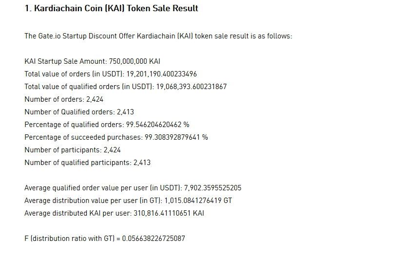KardiaChain Token sale results