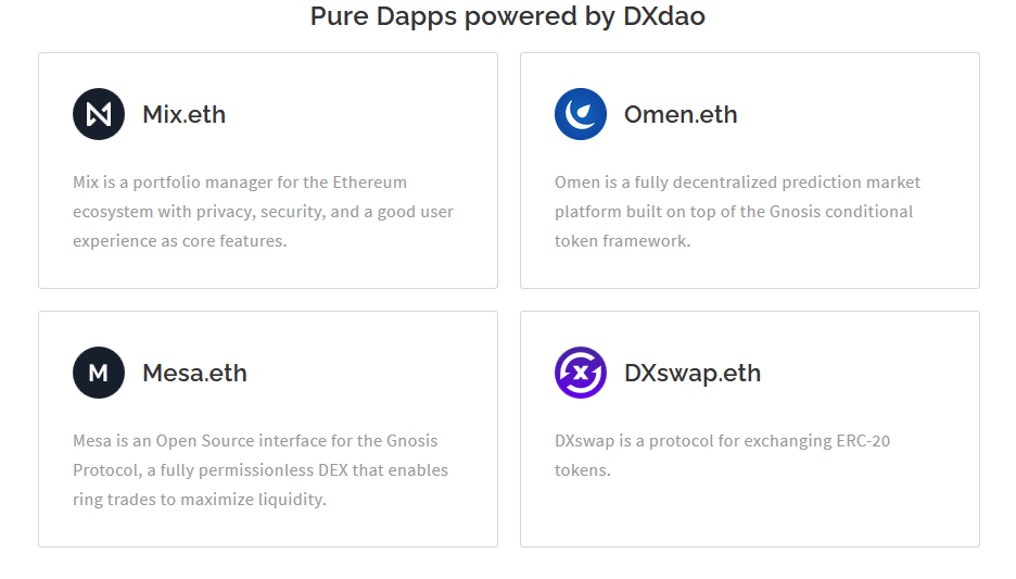 Dxdao products